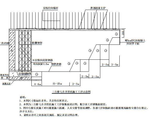 严寒地区时速250km铁路客运专线工程投标施工组织设计653页(路桥隧涵)_5
