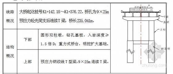 [福州]景区三级公路工程施工组织设计(2012年 投标)