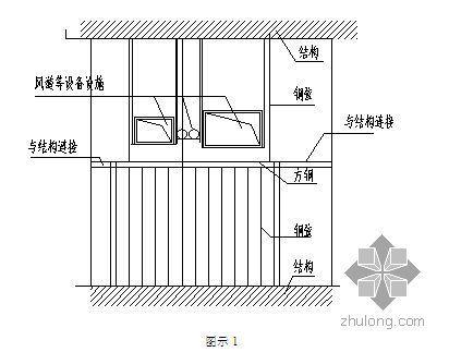 北京某科技馆钢弦立筋石膏板隔墙安装施工方案