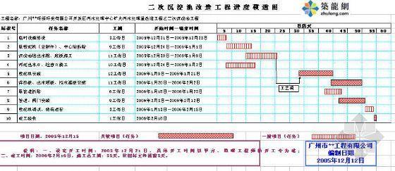 [广州]污水厂二次沉淀池工程投标书(商务标及技术标)
