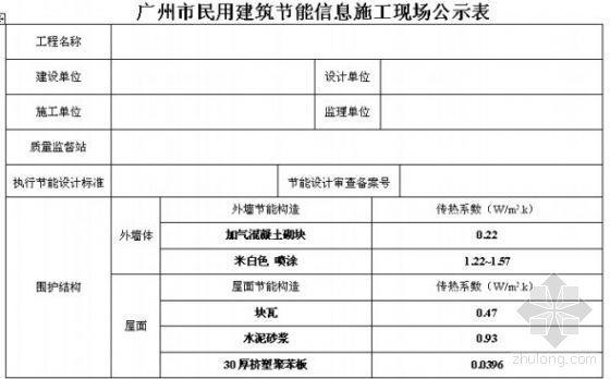 广州市民用建筑节能信息施工现场公示表