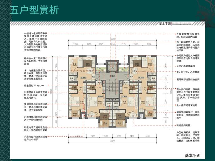 保障性住房户型设计优秀作品解析(案例欣赏)
