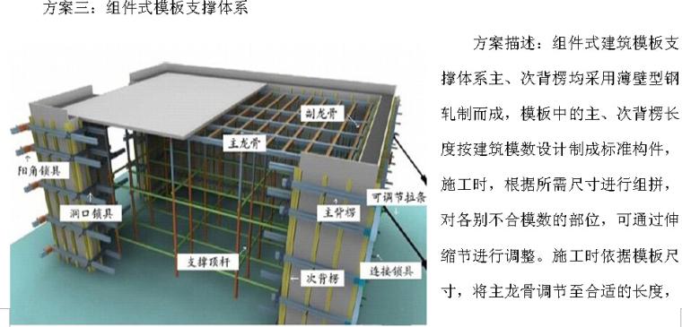 建筑工程组件式模板支撑体系的应用(多图)