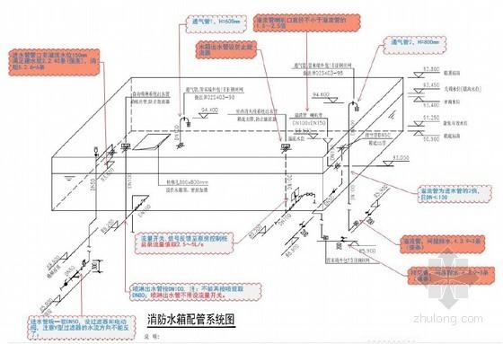 《消防给水及消火栓系统技术规范》GB50974-2014高位消防水箱解析