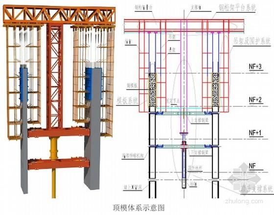 超高层办公楼工程顶模系统施工方案(30页 A3版式)