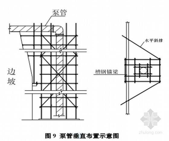 [陕西]高层剪力墙商品混凝土施工专项方案(2012年)
