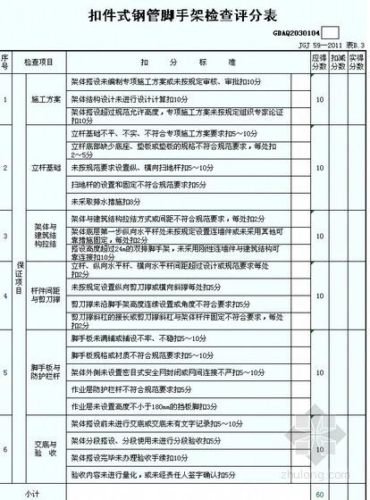 [广东]建筑施工安全检查标准评分表(JGJ59—2011)