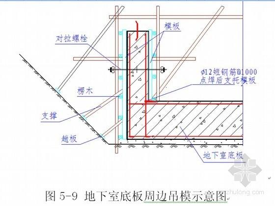 [贵州]框剪结构住宅楼工程施工组织设计(220页 附图)