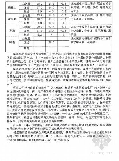 [硕士]贵州草海铁路货场及专用线项目可行性研究[2010]