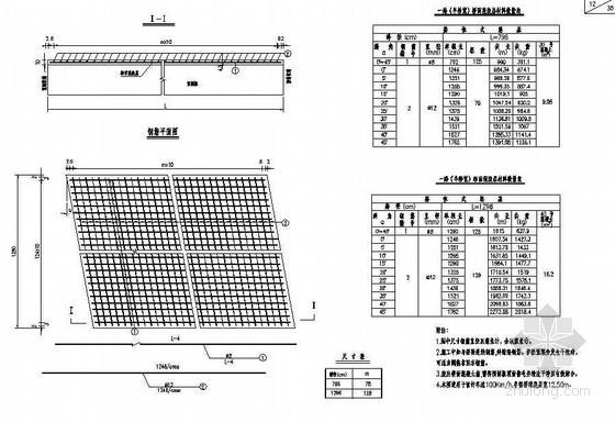 预制空心板上部桥面现浇层钢筋布置节点详图设计