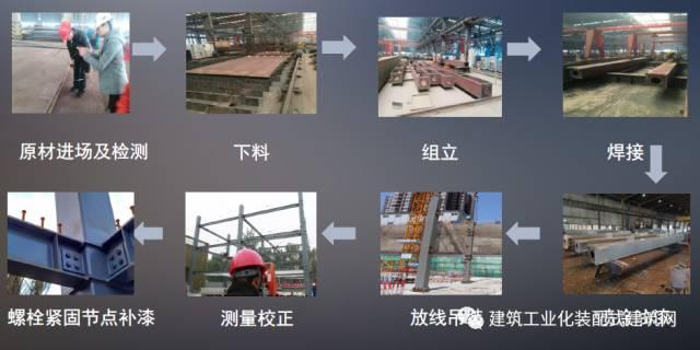 北京市首座钢结构装配式建筑施工管理实践_20