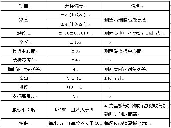 人行景观桥工程钢结构吊装方案(Word版20页)