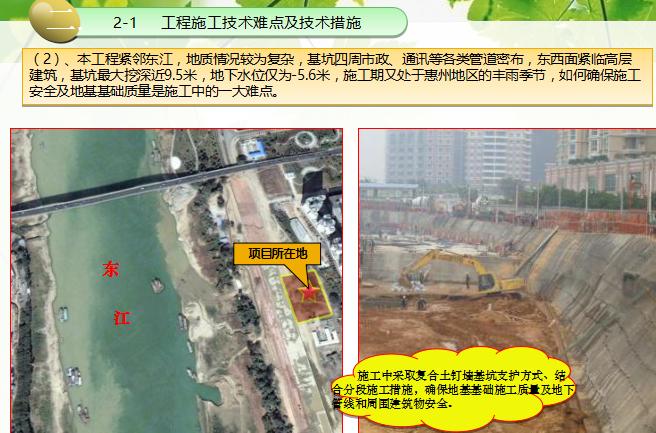 [广东]高层框剪结构居民楼工程质量创优汇报(鲁班奖,共59页)