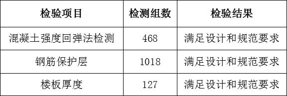 实例解析高层住宅工程如何实现鲁班奖质量创优_20