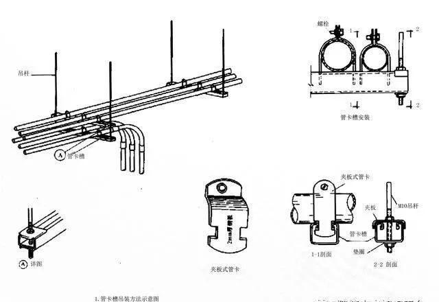 图文解说吊顶内电气安装的质量控制及工艺