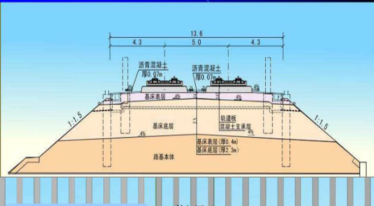 高速铁路工程轨道技术详解(ppt,共65页)