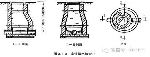 给排水、消防与热水系统图文简介_8