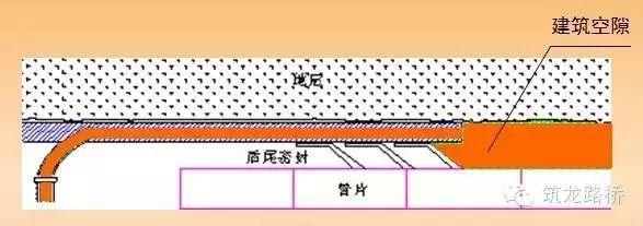 隧道盾构同步注浆施工