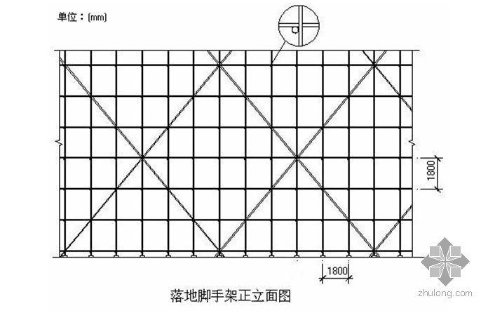 广东某厂房钢管落地脚手架施工方案