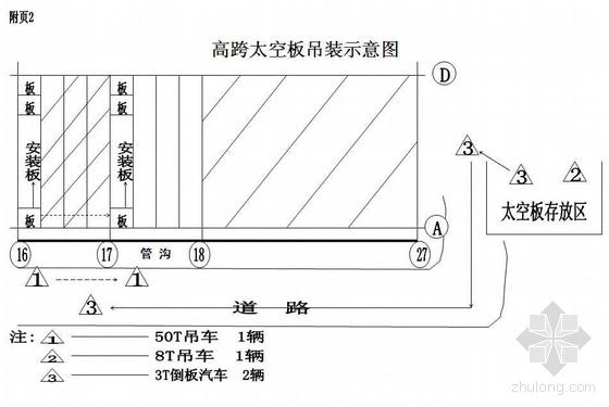 青岛某车间屋面太空板施工方案