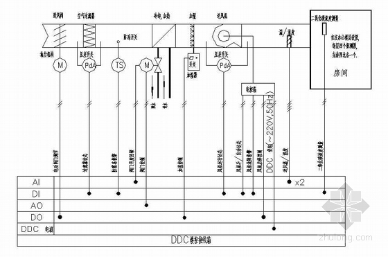 某工程全套智能化弱电系统图