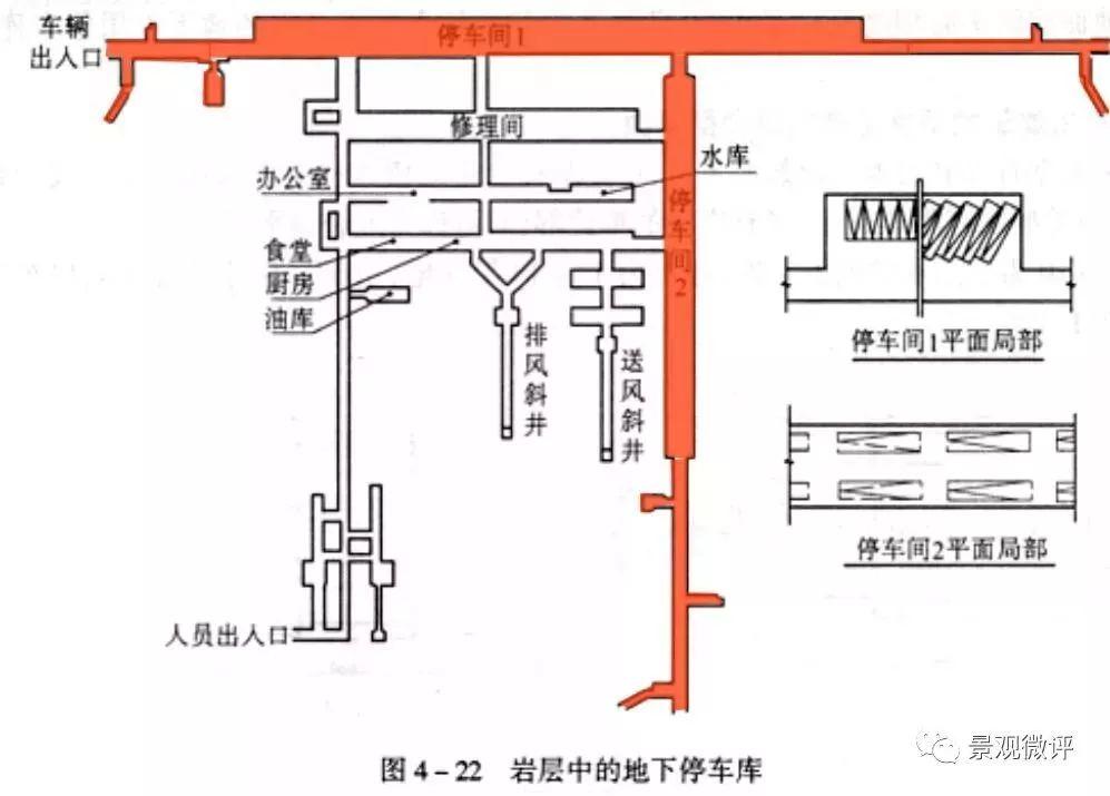 图解-地下车库设计规范_46