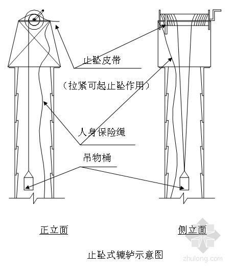 [贵州]某地下室深基坑围护结构施工方案(人工挖孔桩)