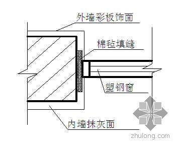 长春某钢结构工业厂房冬期施工方案(附详图)