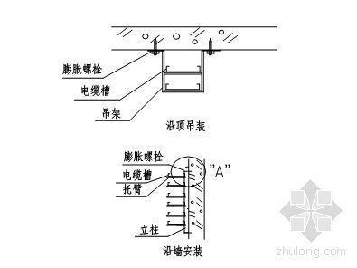 西安某车间及办公楼施工组织设计(技术标)