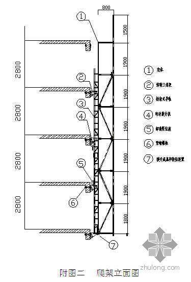 某高层住宅小区导轨框架式附着升降脚手架(爬架)专项施工方案