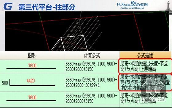 广联达第三代平台整体解决方案之中高级应用培训课件293页(软件算量计价定额规范讲解)-柱钢筋工程量计算