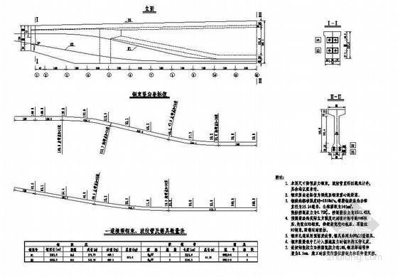 杭新景高速公路拱肋式大桥横梁预应力钢束节点详图设计