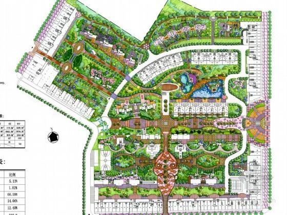 [泉州]法式风格住宅社区景观设计方案