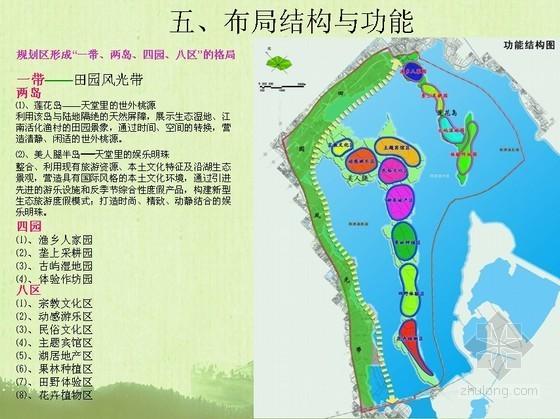 [苏州]生态休闲旅游度假区概念规划