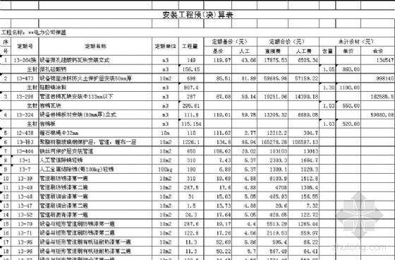 某大型电厂预算书(保温、电气、热工)