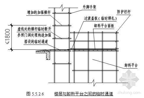 南京某住宅项目脚手架及卸料平台施工方案