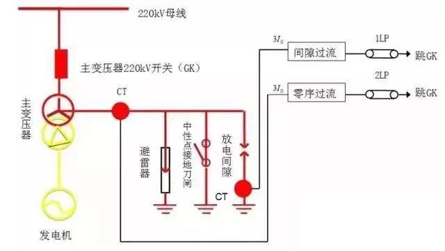 【电气分享】讲解变压器中性点的保护_7