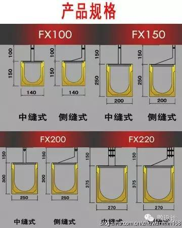 缝隙式排水·精致化景观细节设计_18