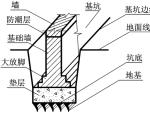 结构施工图识读(PPT,85张)