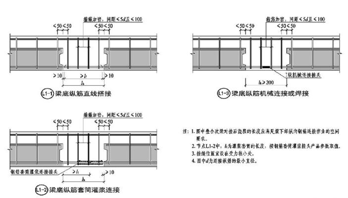装配式建筑设计方案审查要点与审查方法(PDF,61页)