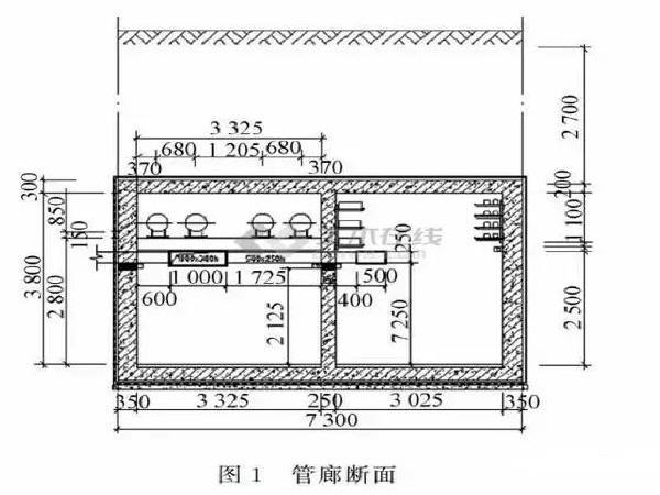 特殊區域里的地下綜合管廊設計方案匯總