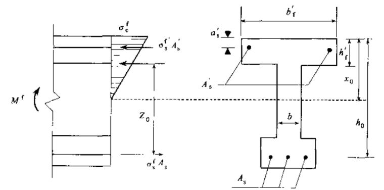 混凝土结构设计--中国建筑科学研究院主编_5