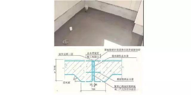 施工细部做法之防水工程详细解说