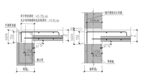 桁架钢筋混凝土叠合板设计应注意的问题