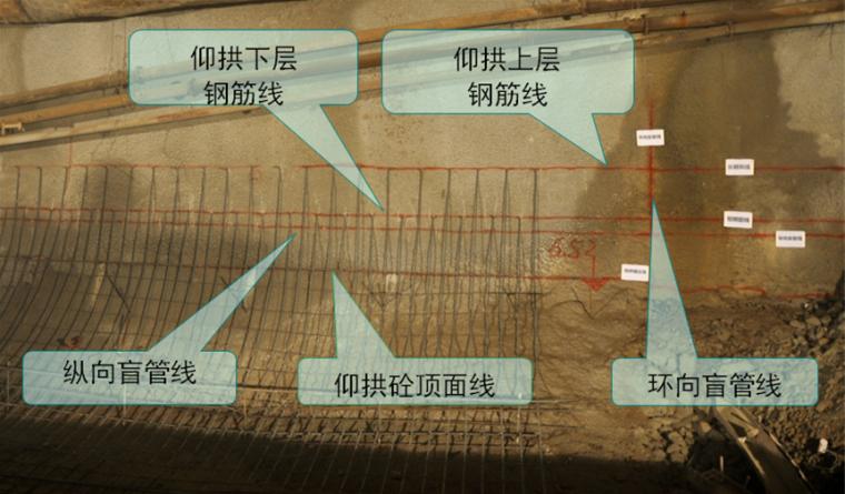 铁路隧道施工四新技术应用代表性做法图集(48页)