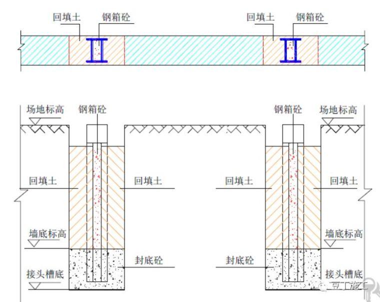 地下连续墙施工过程中,若锁口管被埋,该如何处理?_29