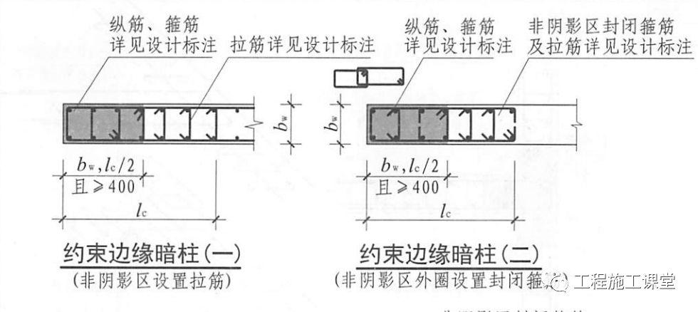 结合16G101、18G901图集,详解钢筋施工的常见问题点!_7