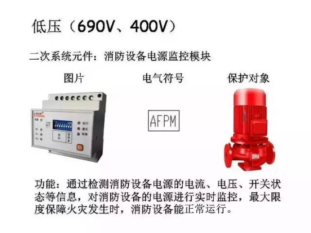 [详解]全面掌握低压配电系统全套电气元器件_30