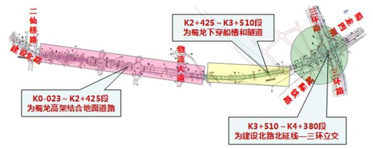 [四川]下穿船槽及隧道工程交通、电气、景观工程专项施工方案