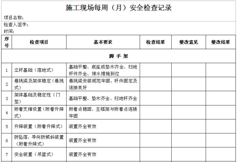 知名房地产公司工程管理表格(322页,表格丰富)_5